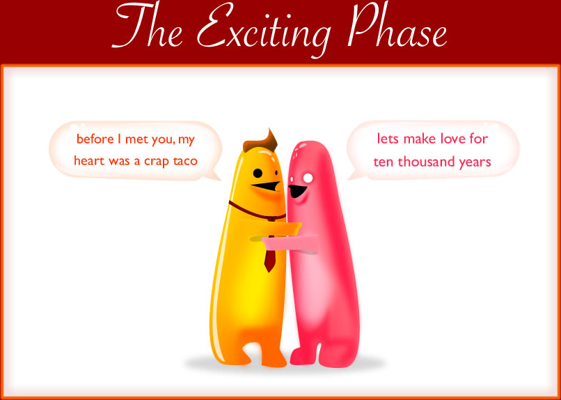 The Exciting Phase